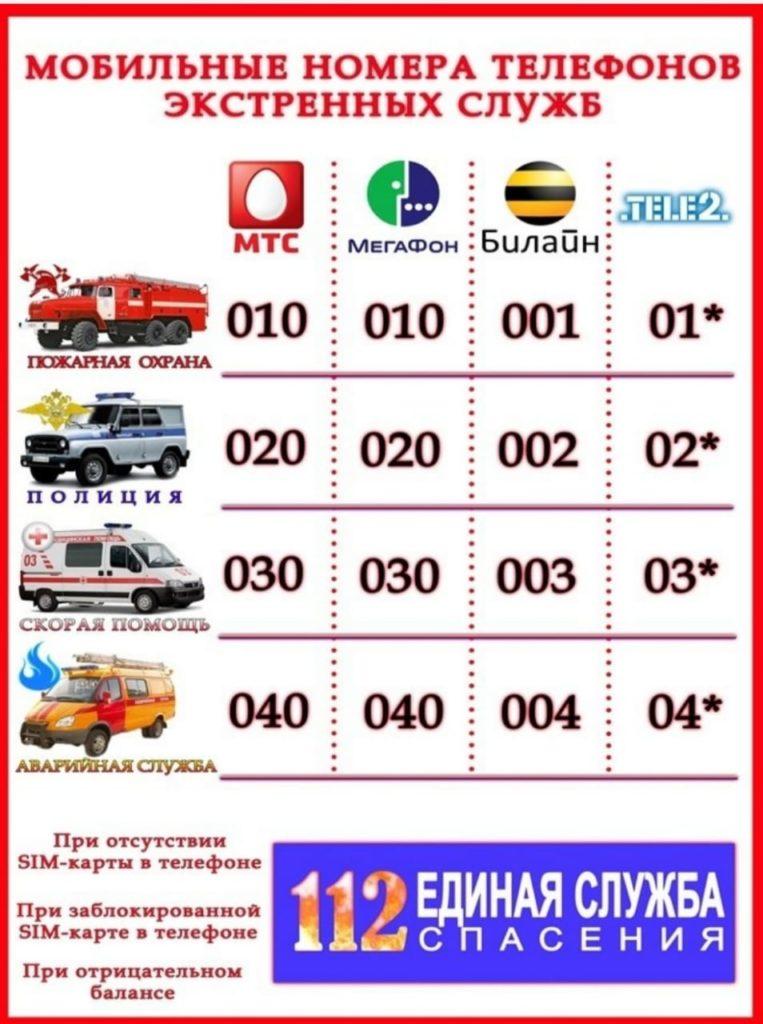 Мобильные номера телефонов экстренных служб