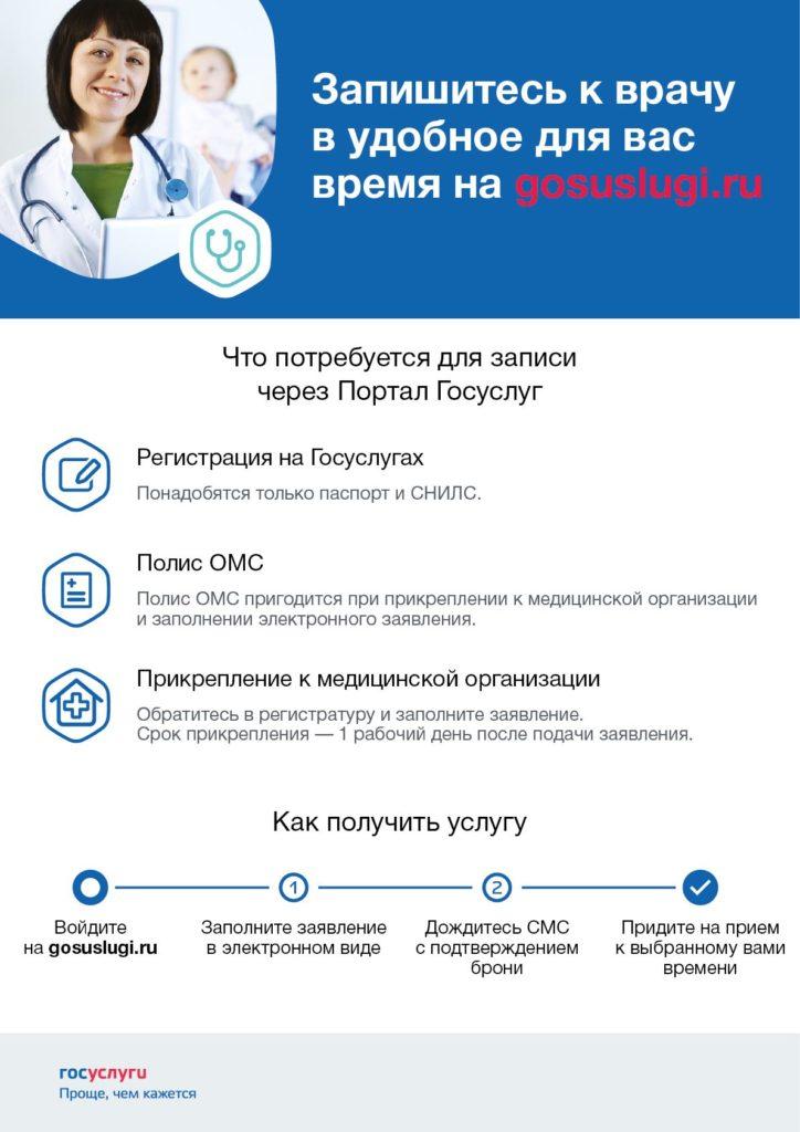 Запись к врачу через портал ГосУслуги